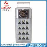 Luz de emergência LED portátil com 0,5 W em destaque