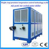 Harder van het Water van de Verkoop van de fabriek de Hete Lucht Gekoelde met Communicatie Modbus Functie