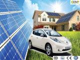 Il comitato solare monocristallino certo 110W, 140W, 150W, 190W garantisce il potere sicuro