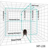 8 linhas esverdeiam o auto que nivela o nível giratório do laser para examinar
