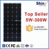 панель солнечных батарей дешевой высокой эффективности цены 150W Monocrystalline для сбывания в европейце
