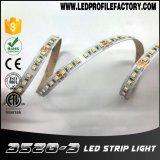 LED 지구 빛 설치 채널, 유포자를 가진 LED 지구 빛