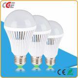 Les lampes LED Ctorch 7W/9W/12W Ampoule de LED d'urgence Intelligent éclairage de secours