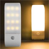 動きセンサーのMofweb安全なトランクの玄関のためにどこでも貼り付け用磁気帯が付いている再充電可能なUSBの誘導LED夜ライト