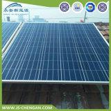 Calificar un panel solar polivinílico 135W policristalino