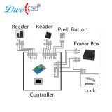 Sistema de Controlo de acessos a RFID 125kHz Leitor de Smart Card