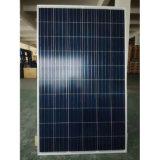 Painel solar de Haochang PV com certificado TUV / Ce