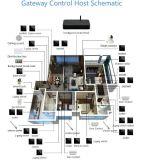 Zigbee 무선 게이트웨이 지능적인 가정 생활면의 자동화 해결책 제품 전화 소켓
