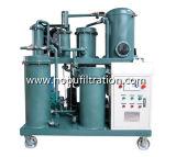 Les systèmes de purification d'huile hydraulique pour la machine de moulage par injection