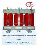 乾式のTramsformerを投げるエポキシ樹脂