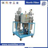 Filtro do destacamento da água do petróleo para a central química