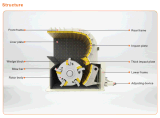 De populaire Maalmachine van het Effect voor Kalksteen en Marmer (PFS1823)