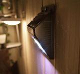 Precio más bajo solar Motion Sensor de luz de seguridad exterior Uso en el Hogar Jardín lámpara solar