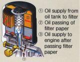Separatore di acqua Labour del combustibile del bus di Chana