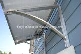 painel solar poli de eficiência 245W elevada