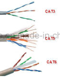 Hot Sale Cheap Factory Price UTP FTP 4 Cores CAT6