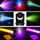 indicatore luminoso capo mobile del fascio di 5r Sharpy 200W con (16+8) prisma e 6 Gobos di vetro Nj-B200A