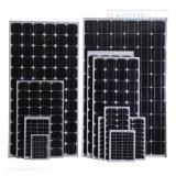 Casa Solar de la marca Haochang Sistema montado en tejado inclinado al servicio de energía a casa