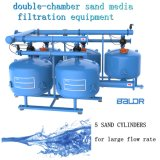 二重区域の砂媒体のろ過システム/Irrigation滴り前フィルター機械