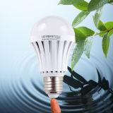 Aluminio + plástico de la luz Emergency E27 del LED con precio de fábrica