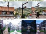 Tudo em uma lâmpada solar Integrated do jardim do diodo emissor de luz 8W (SNSTY-208)