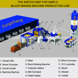 Completamente automática máquina de moldeo por bloques de cemento
