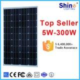 Panneau mono 100W de pile solaire de haute performance de qualité