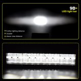 Hohe Wirksamkeit nicht für den Straßenverkehr LED beleuchtet 72W 12 hellen Stab des Zoll-2640 des Lumen-LED für ATV