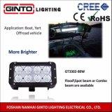 8 인치 80wcree 트럭 또는 픽업 또는 Offroad LED 표시등 막대 (GT3302-80W)