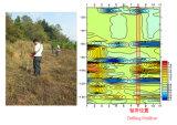 detector van het Water van het Octrooi van 500m de Multifunctionele Diepe Ondergrondse met Afbeelding