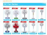 Heißer verkaufengleichstrom-Solarventilator mit großer Geschwindigkeit