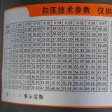 Actionner facilement la machine sertissante de 12 tensions de boyau hydraulique promotionnel de silicium
