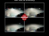 360 36W 3600lm LEIDENE de van uitstekende kwaliteit Koplamp van de Auto