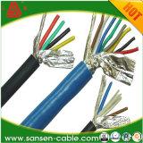 De Kabel van de macht met de pvc In de schede gestoken Draad van de Beveiliging van het Scherm Flexibele (Kabel RVVP)