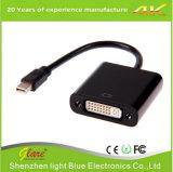 Heet MiniDP van de Blikseminslag aan de Adapter van de Kabel DVI