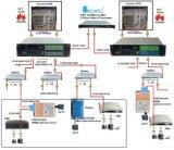 Объединения CATV нескольких портов Wdm усилитель CATV+пассивной оптической сети кабельного телевидения Fwap-1550h-64X15