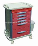 AG-Mt003b3 ABS Material Carro de Tratamiento de Medicina para Movilidad Hospitalaria