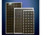 Los paneles solares monocristalino (RS-SP007W)