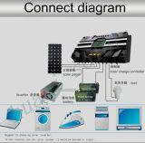 新しいデザイン、10A 12V/24Vのための太陽コントローラ