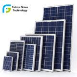 modulo di energia solare residenziale di elettricità di potere di 100W Sun poli