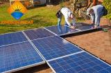 поликристаллическая панель солнечных батарей кремния 260W для солнечного модуля