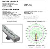 DMX512 통제 LED 36W RGB LED 건물 세척 빛