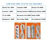 ヨーロッパ式10/16A 5方法拡張電源スイッチのソケット(E8005ES)