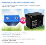 3.2V 180ah LiFePO4 태양 저장을%s 재충전용 리튬 전지