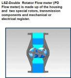 Double compteur de débit de rotateur de déplacement positif