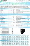 12V155AH Terminal Frontal de ciclo profundo de la batería de plomo ácido para el uso de telecomunicaciones