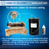 RTV-2 Silicon Rubber Formenbau