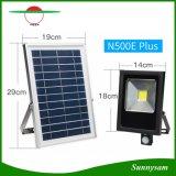 Piscina 20W Projector Solar sabugo à prova de sensor de movimento do Jardim Holofote Solar De Segurança
