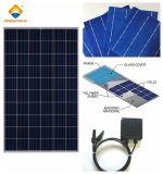 поли панель солнечных батарей 255W с хорошим качеством
