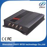 マルチ札UHF RFIDの固定読取装置